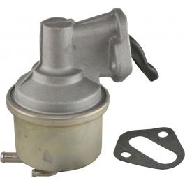 Benzinepomp 1970/1981